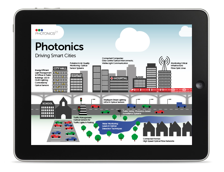 Photonics21-5