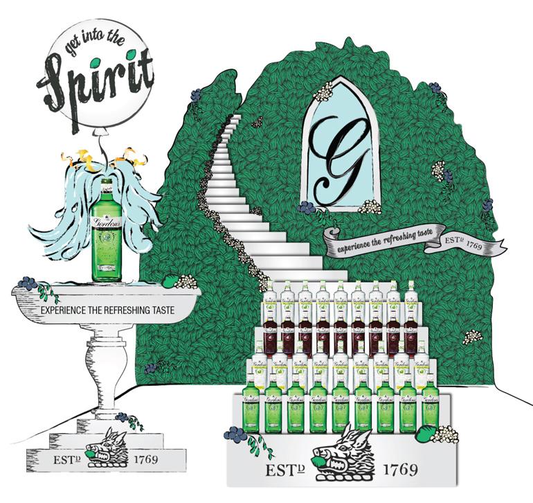 Gordon's Gin-9
